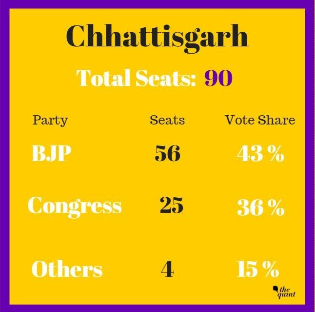 Chhatisgarh__1_.JPG